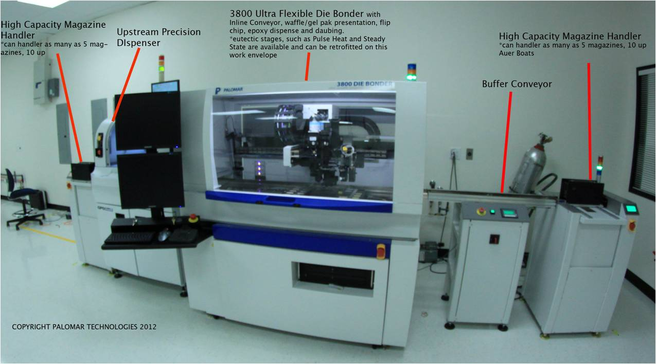 inline assembly production line automated die attach