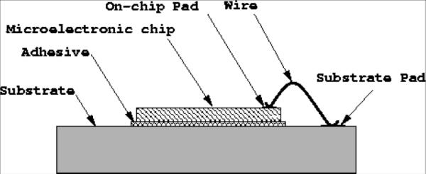 wire bonding by Palomar