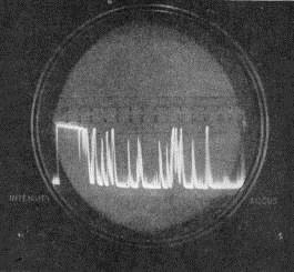 cathode ray tube, cathode ray tube image capture, Vacuum Tube Products
