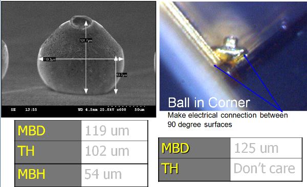 bump sizes, multipurpose wire bonding, bump shapes, ball bump, ball bonder, ball bonding, ball in corner