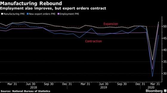 Manufacturing Rebound