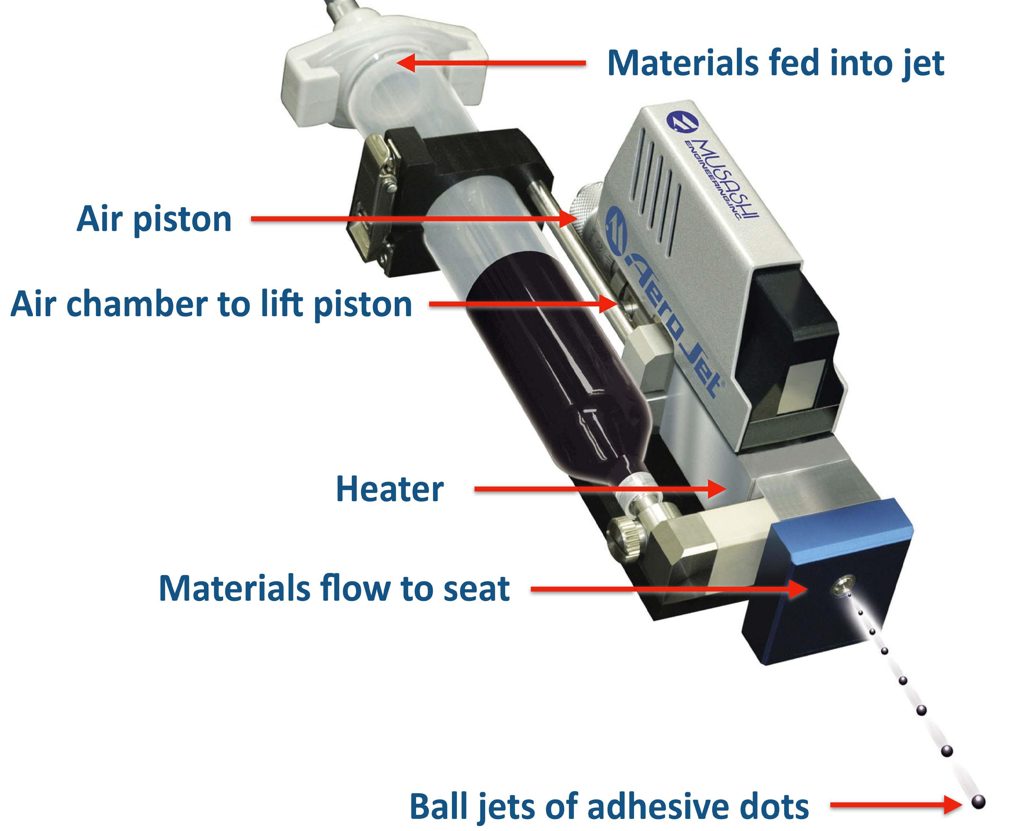Musashis Aero Jet Dispense Pump