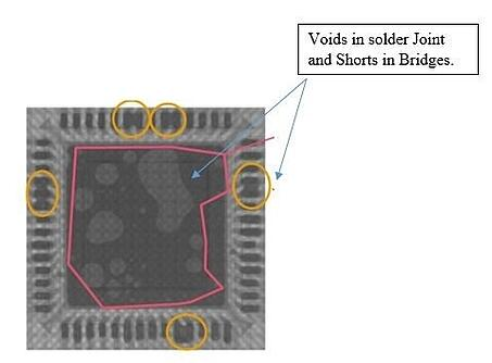 Voids in Solder joint and shorts in bridges.jpg