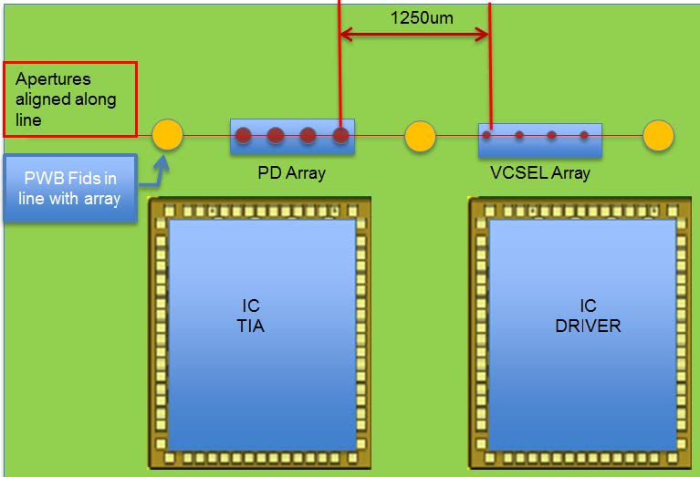 VCSEL-PD_Array_Assembly_Example.jpg