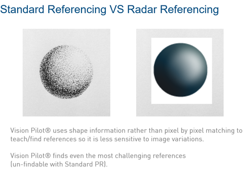 Standard vs Radar Referencing (2).png