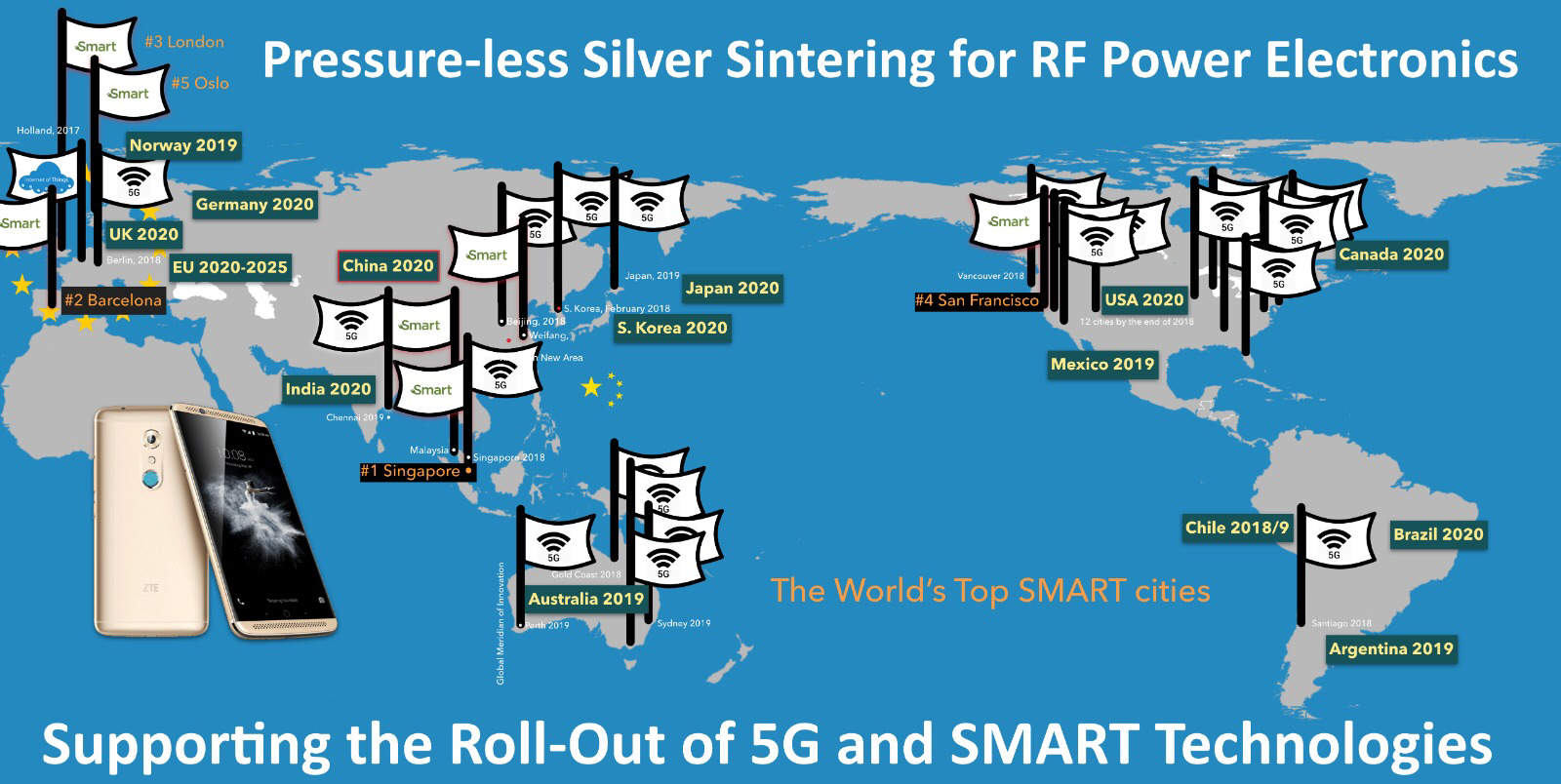 Pressure-less Silver Sintering for RF Power Electronics, Part 1 of 4