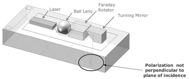 EEL Light Module.png